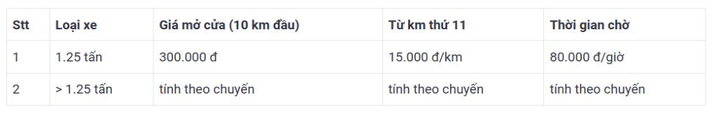 Bảng giá dịch vụ thuê xe taxi tải tại Hạ Long
